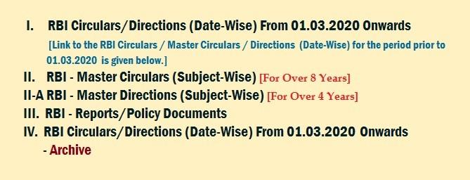 RBI Circulars-Directions - Index